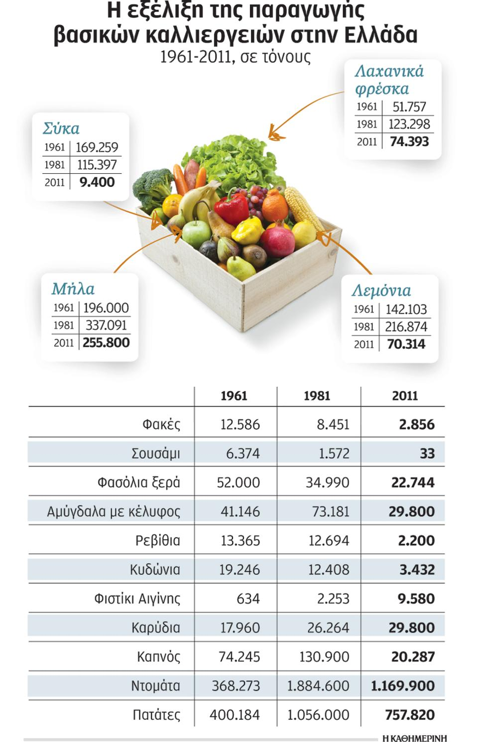 http://s.kathimerini.gr/resources/2014-04/05s13kalliergies-thumb-large.jpg