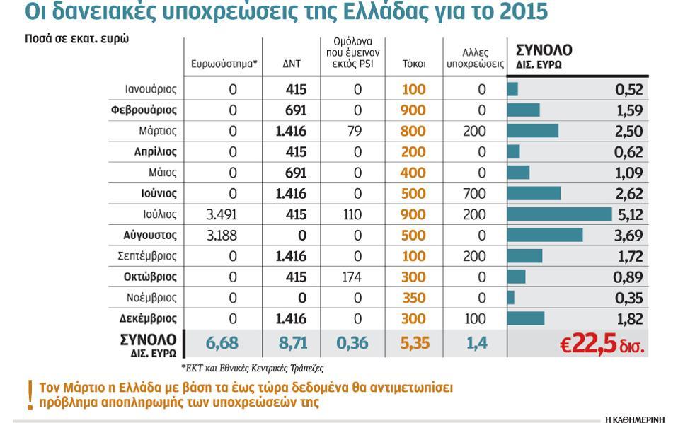 ΙΔΝΤ, Ελλάδα - οικονομική επικαιρότητα, Ευρώπη, ΜΑΚΡΟΟΙΚΟΝΟΜΙΑ - Απόψεις της παγκόσμιας οικονομίας,