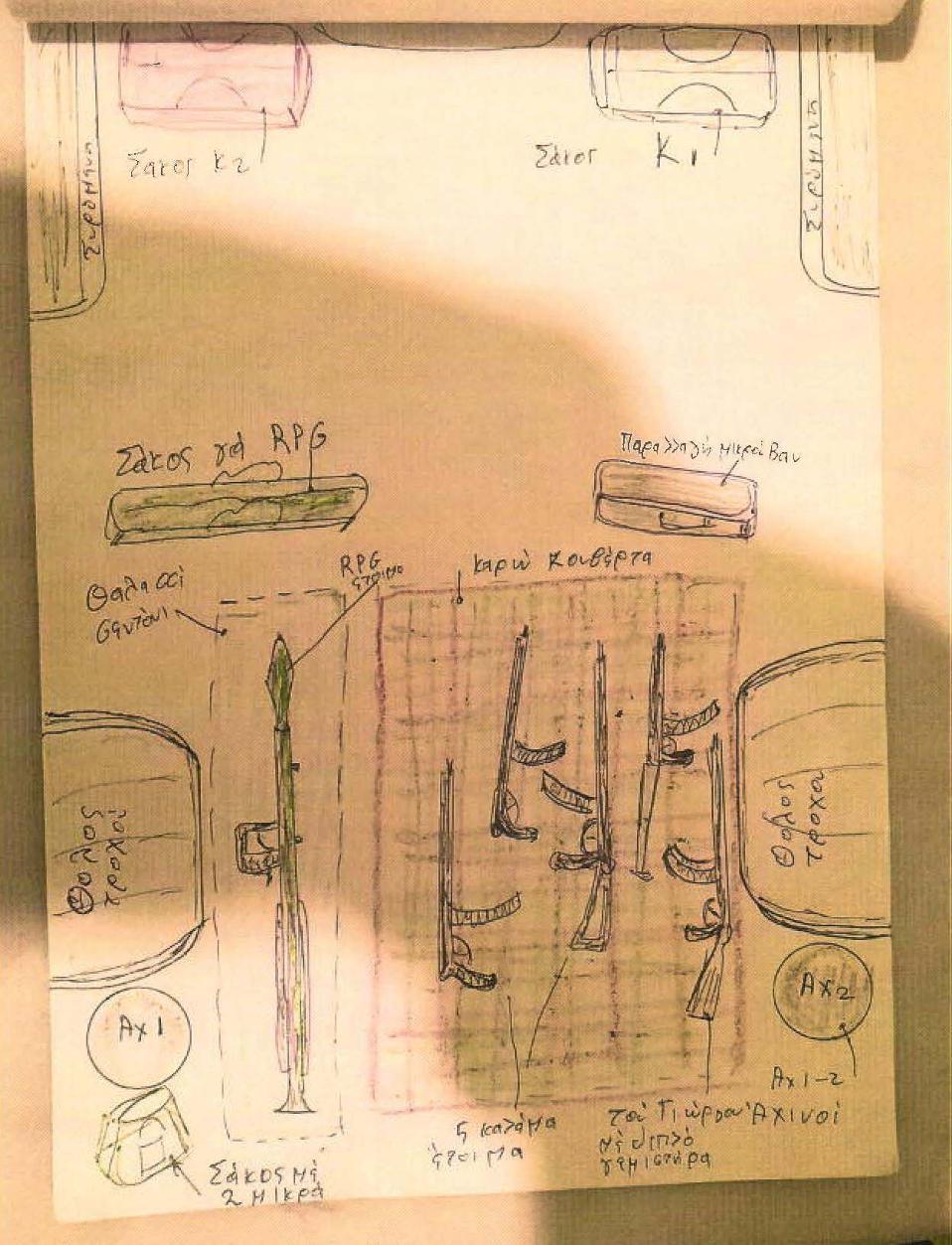 Σχεδιάγραμμα της ΕΛ.ΑΣ από τα ευρήματα στην Ανάβυσσο.