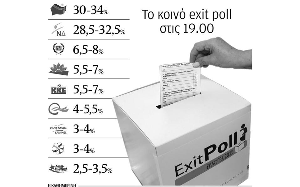 exitpoll