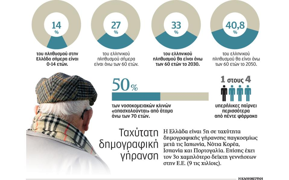 http://s.kathimerini.gr/resources/2015-10/01s6ghransh-thumb-large.jpg