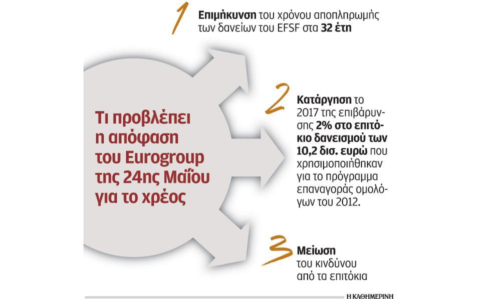 06s4eurogroup