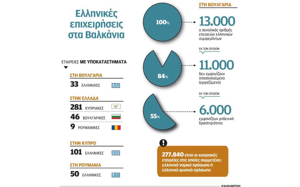 http://s.kathimerini.gr/resources/2016-08/12s2epixeirhseisvalkania-thumb-large.jpg
