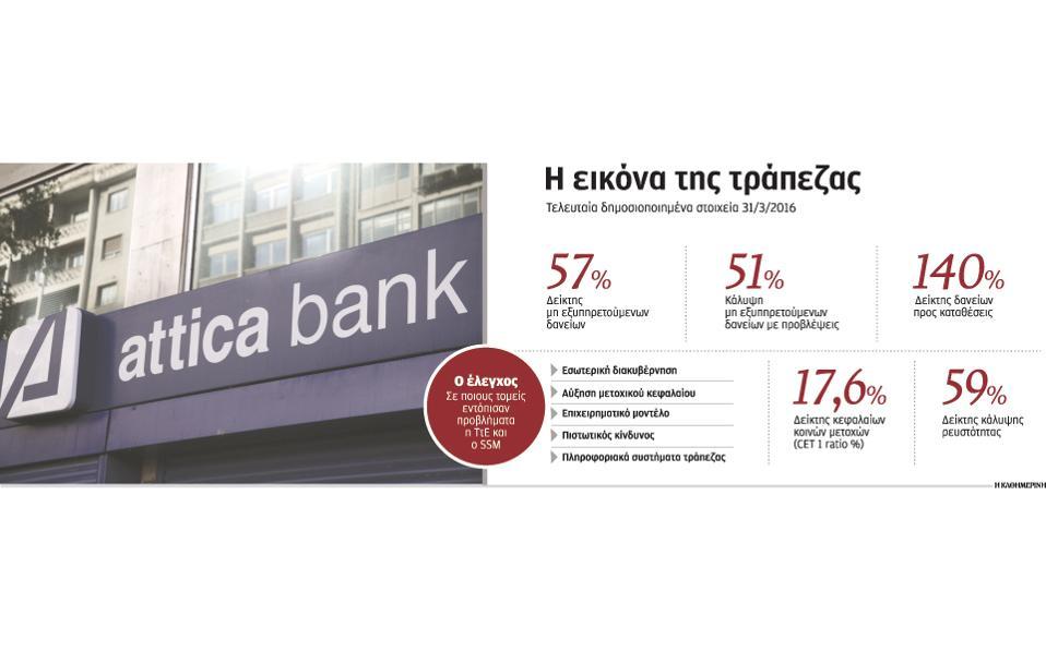 17s3atticabank