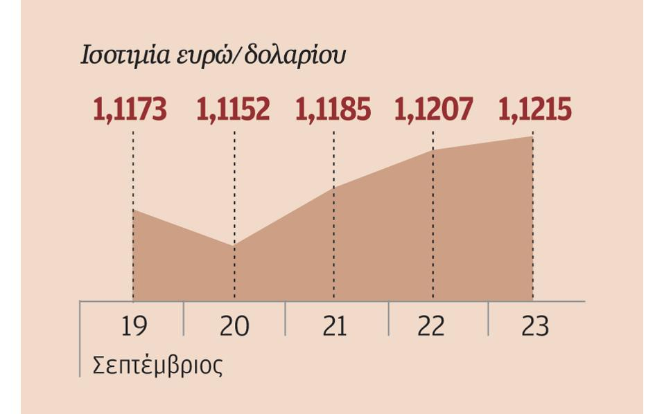 24s02pineurodolario