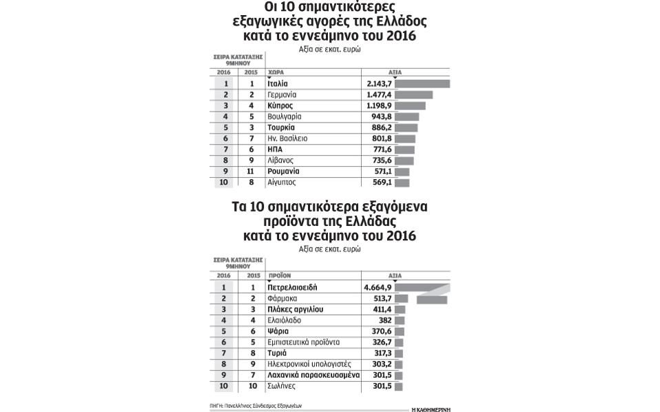 24s20eksagoges