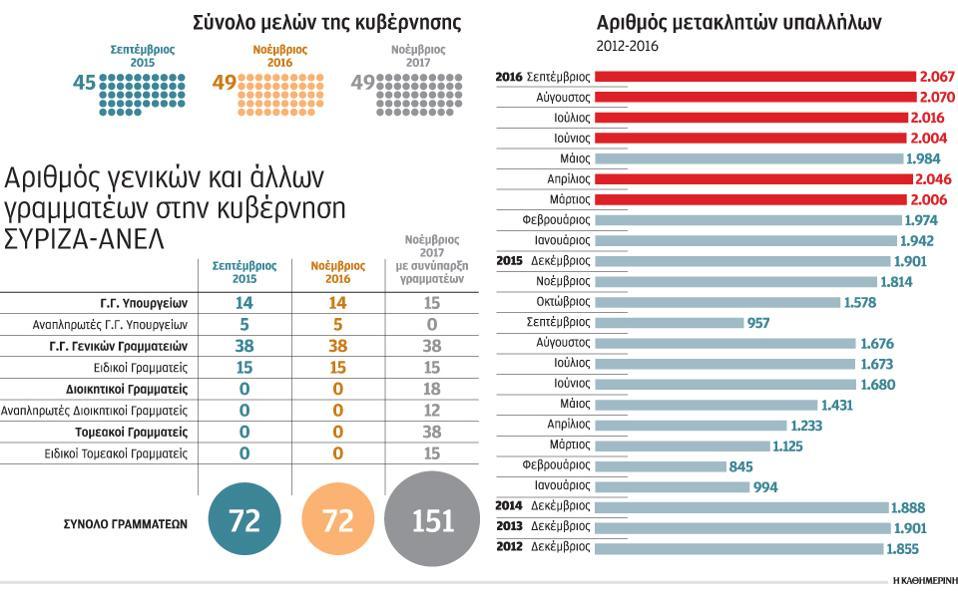 politiki1