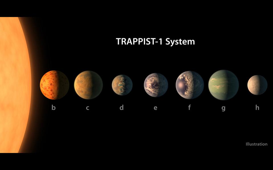 Καλλιτεχνική  απεικόνιση των πλανητών γύρω από το άστρο Τrappist-1, που είναι 8% του μεγέθους του Ηλίου μας.
