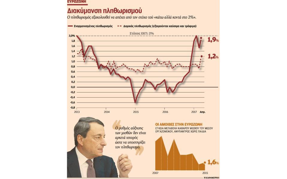 30s28_eurozoneplithordraghi