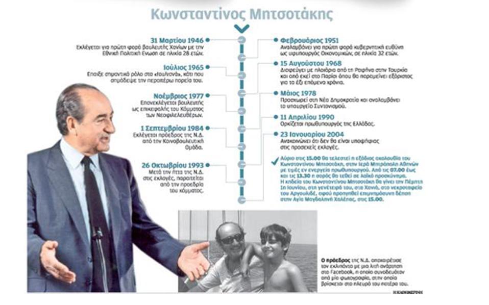 mitsotakis--7