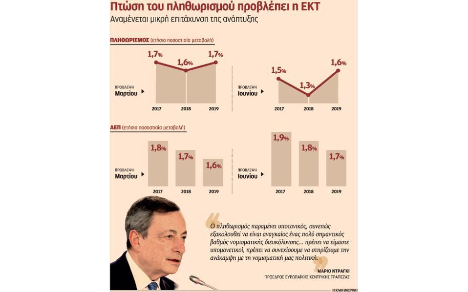 09s28_eurozoneplithorismos