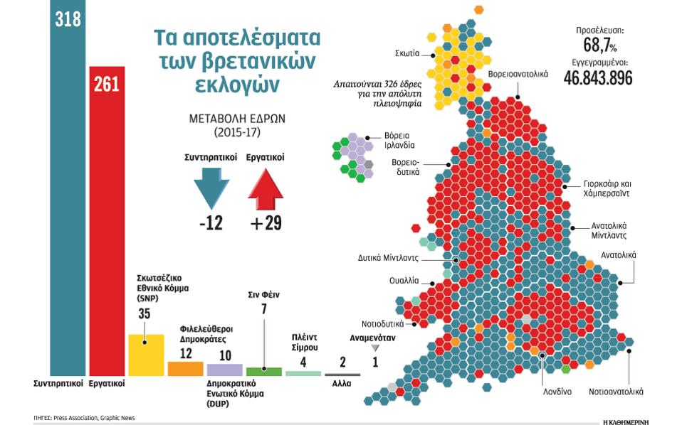 10s3_100617ukelections