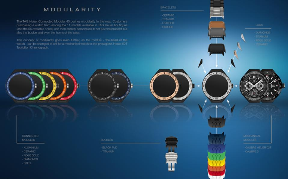 tag-heuer-connected-modularity-