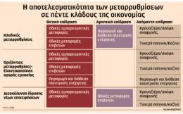 08s20_kladoi-oikonomias