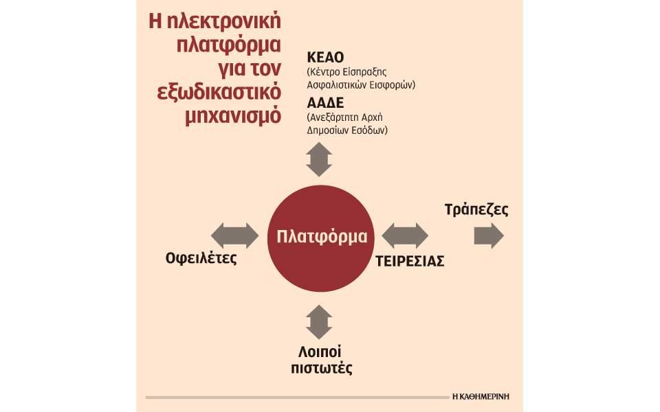 26s20_exodikastmixanism