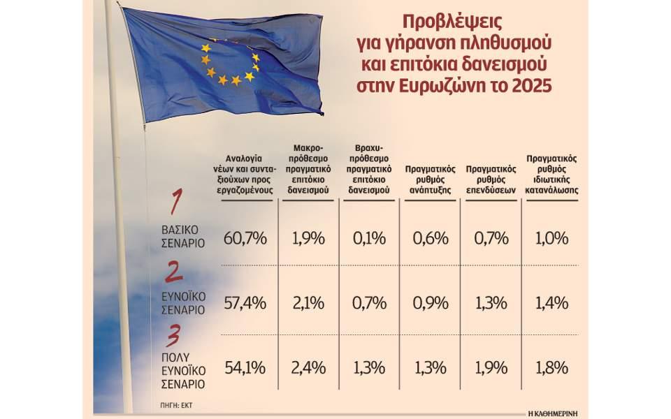 27s28_eurozone-provl-ghransh