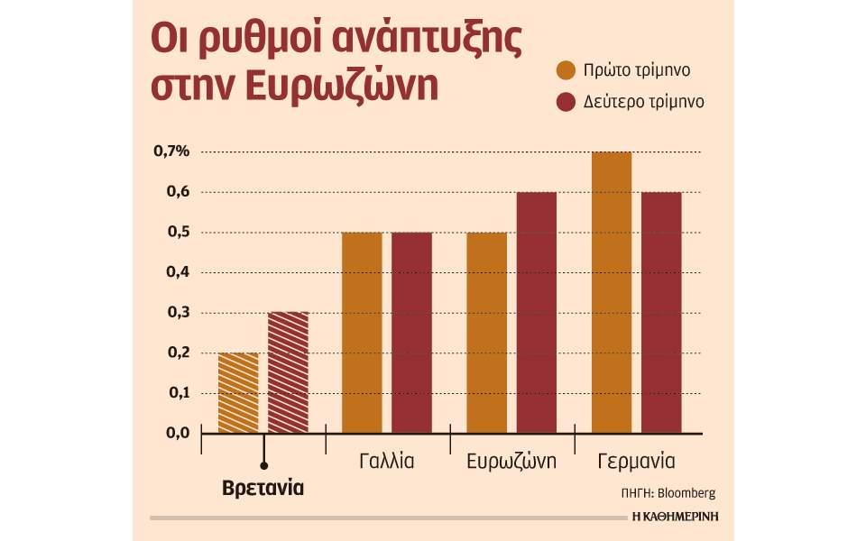 s27_2508aep-britain-eurozone