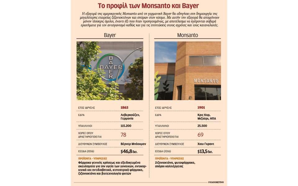 s32_2308monsanto-bayer
