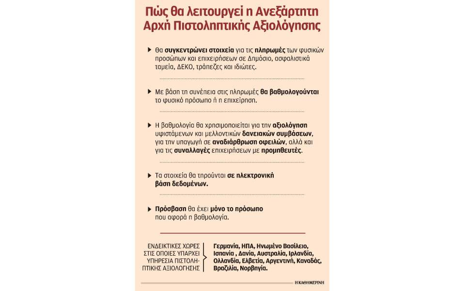 s2p1_1009pistolipt-axiolog