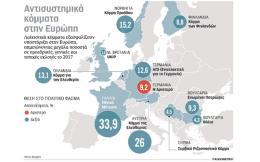 s19_221017_populist_parties