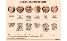 s13_1211paradise-papers-forol-parad