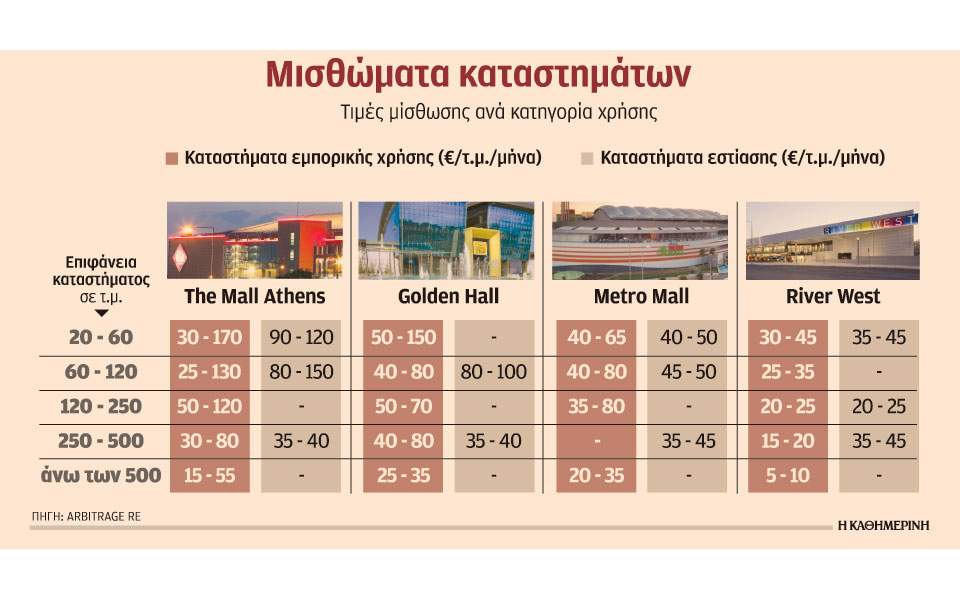 s14_mall_katastimata_1211