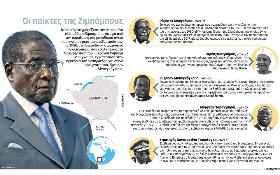 s21_261117_zimbabwe