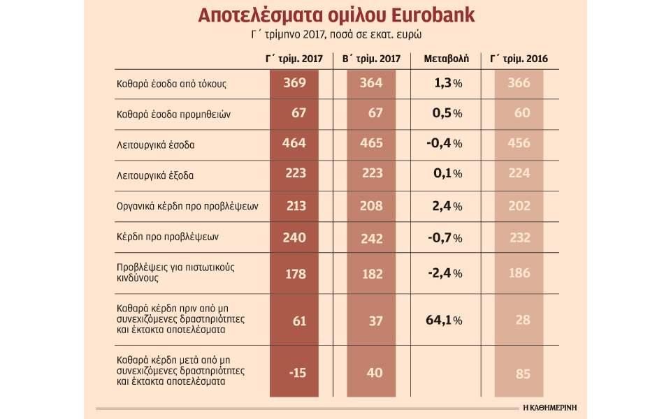 s25a_eurobank_1711