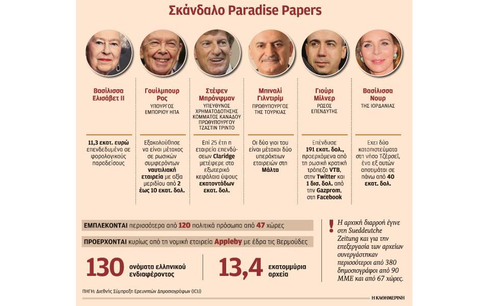 s27_0711paradise-papers-forol-parad