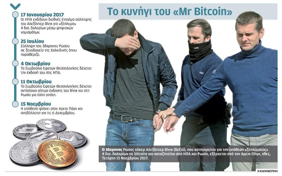 s8_161117_bitcoin