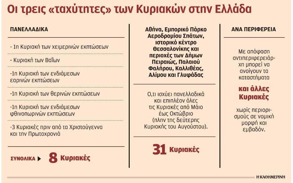 s23_1412kyriakes-katasthmata