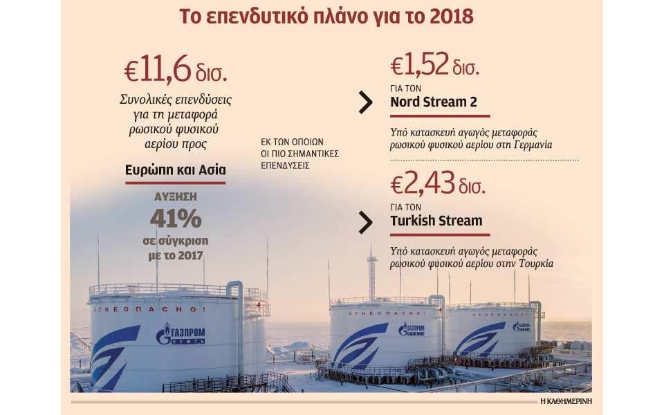 s27_2012gazprom