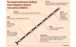 11s26_1901maillis
