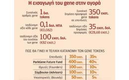 s23_180118_gene_token--2