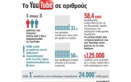 s29_280118_youtube