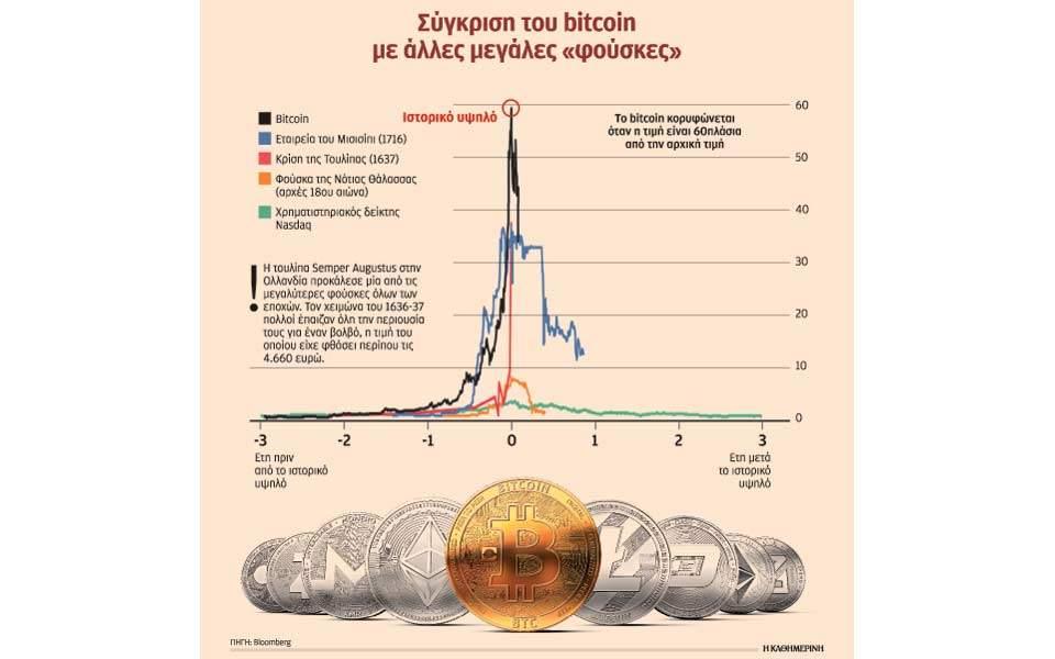 s32_180118_bitcoin