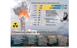 s18_110218_nuclear