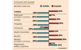 s24_0102europe-greece-kyklos-ergas
