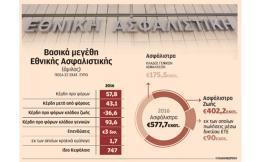 s5_ethniki-asfalistiki_0402
