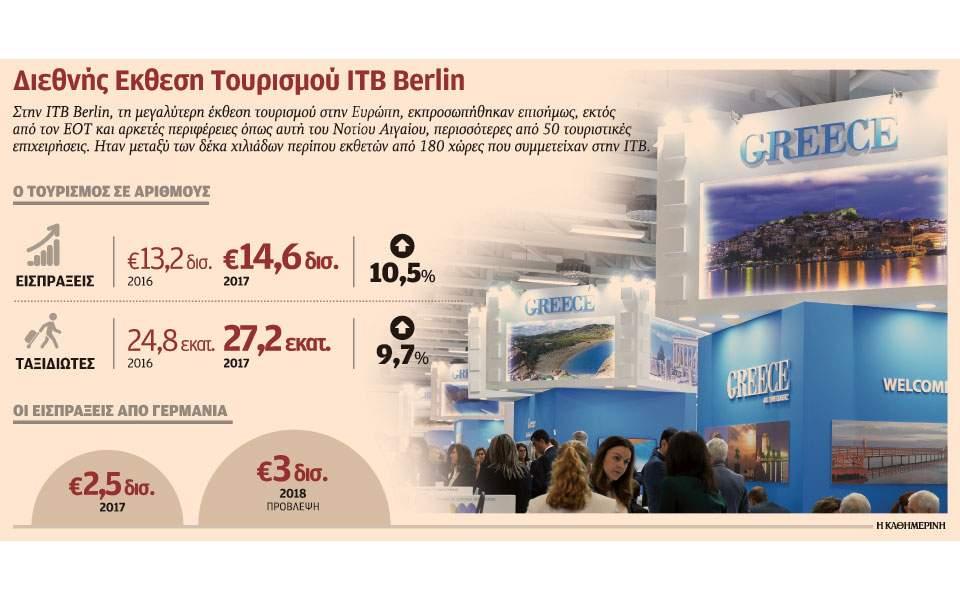 s24_0903-itb-berlin-toyrismos