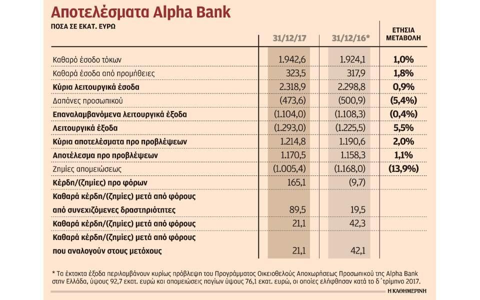 s25_2103alpha-bank