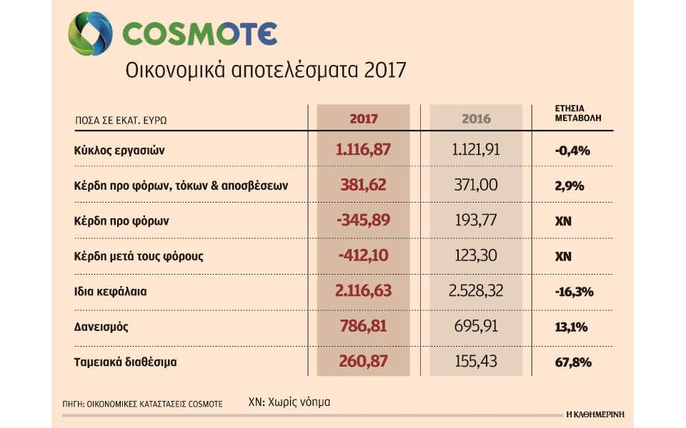 s26_1403cosmote