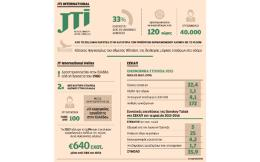 s32_1703japan-tobacco-international-jti