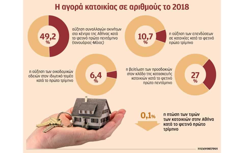 s25_200618_katoikies