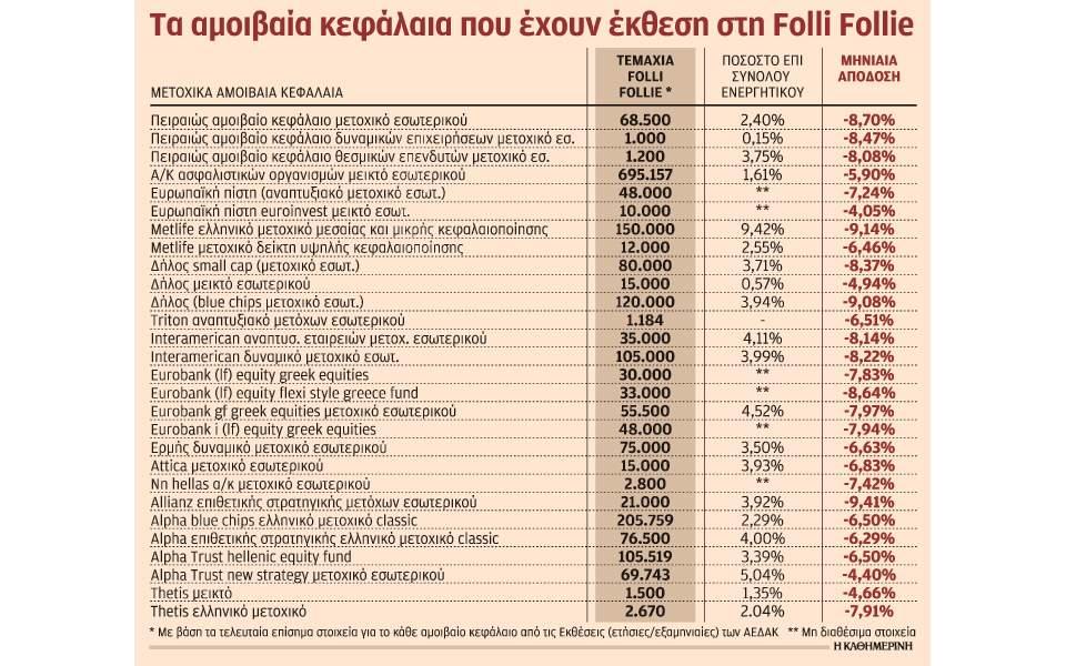 s26_0606folli-follie