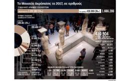 s8_210618_moyseio-akropolis