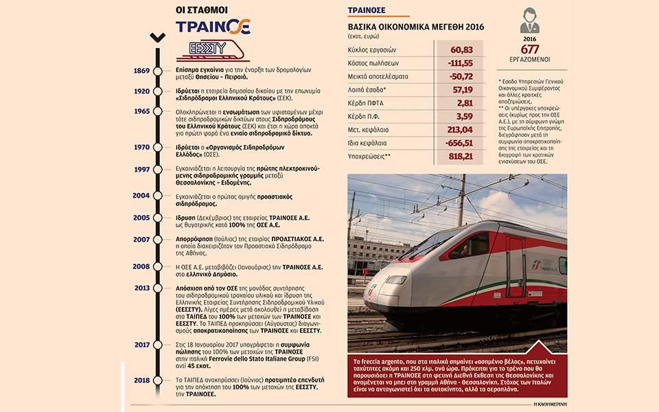 s4_2907epix-trainose