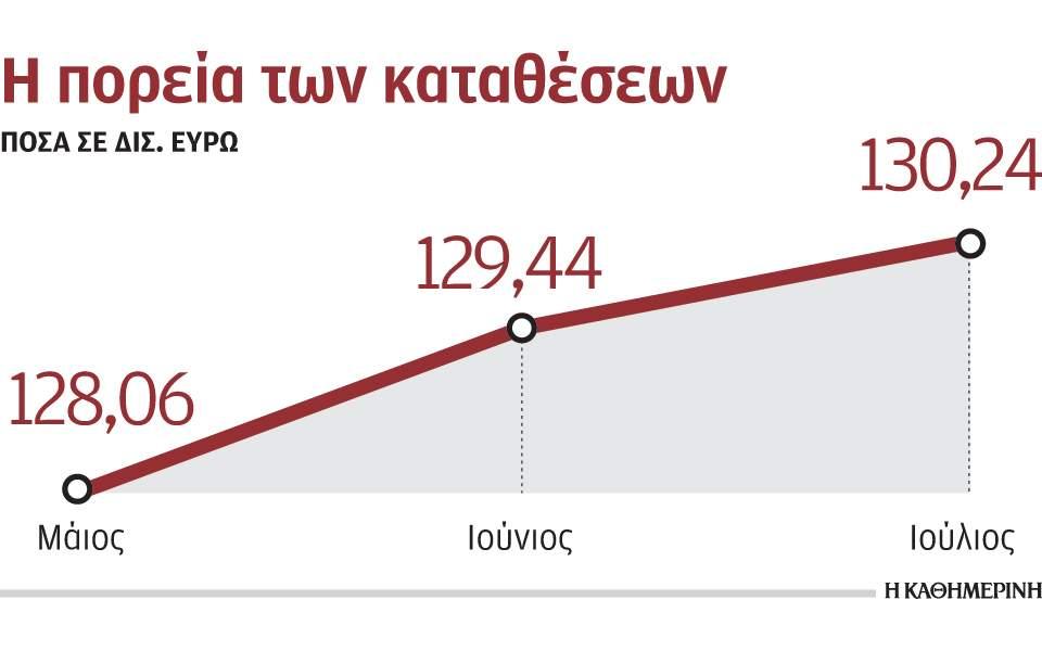 2--82