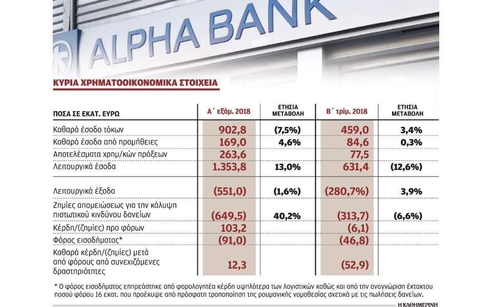 s25a_3108alpha-bank