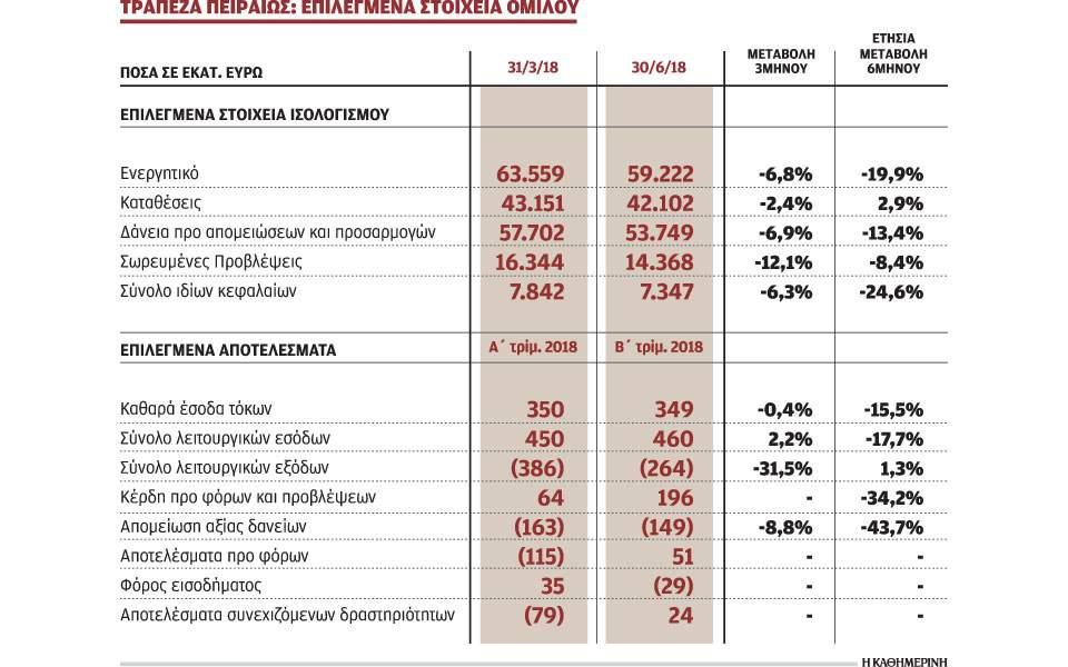 s26_0109peiraios-trapeza